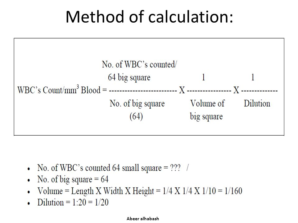 Method of calculation: