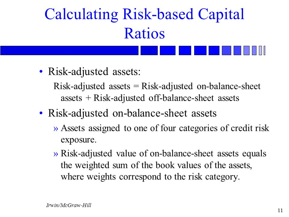 Calculating Risk-based Capital Ratios