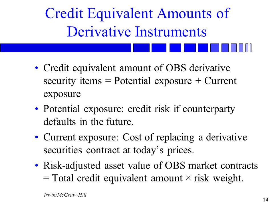 Credit Equivalent Amounts of Derivative Instruments