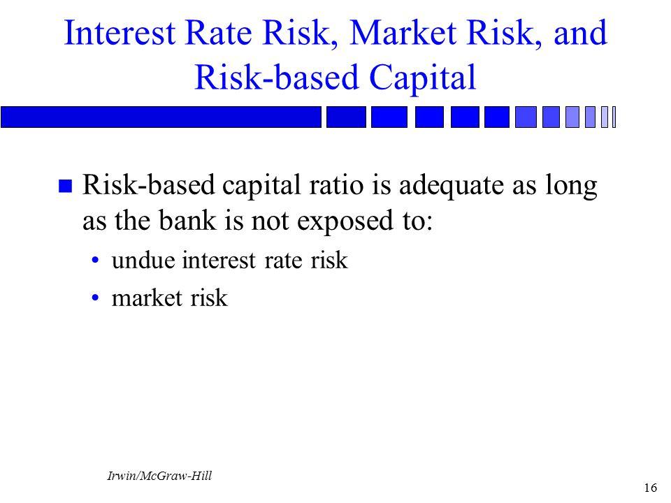 Interest Rate Risk, Market Risk, and Risk-based Capital
