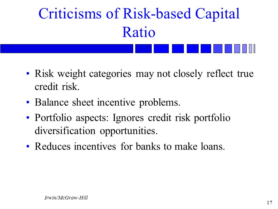 Criticisms of Risk-based Capital Ratio