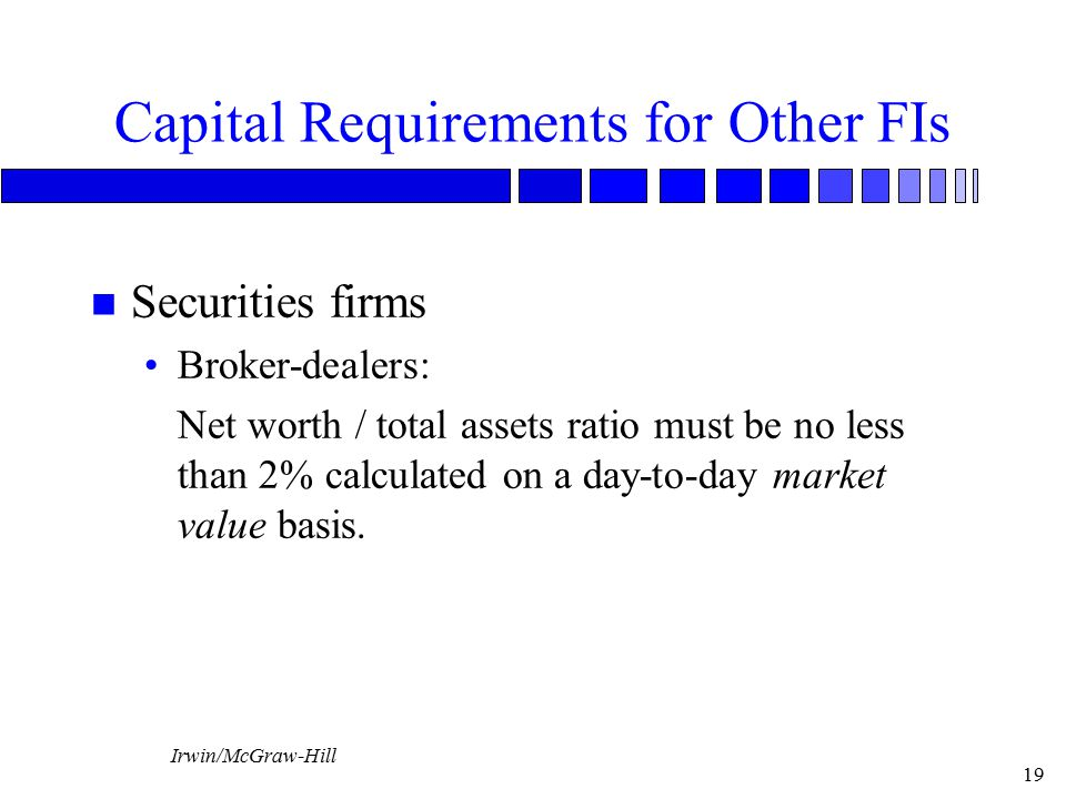 Capital Requirements for Other FIs