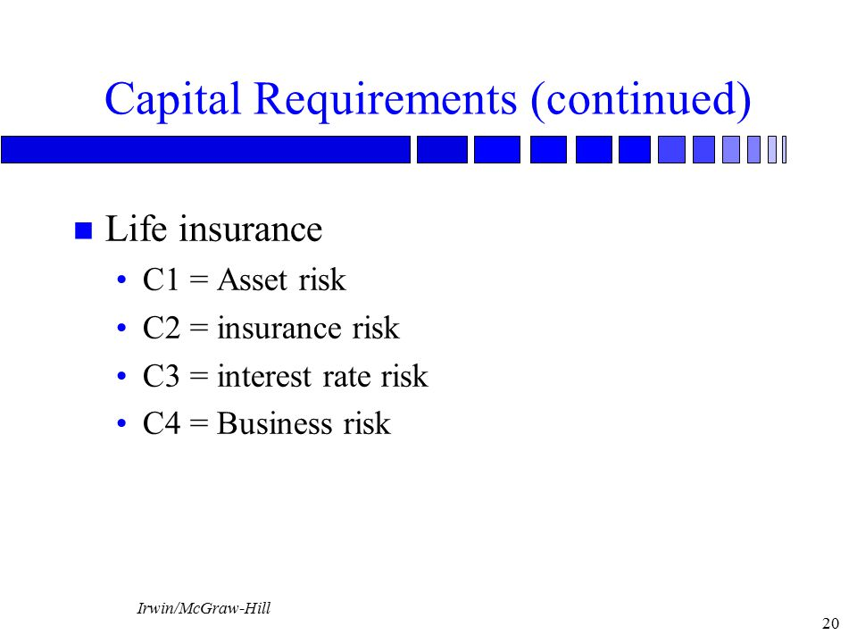Capital Requirements (continued)