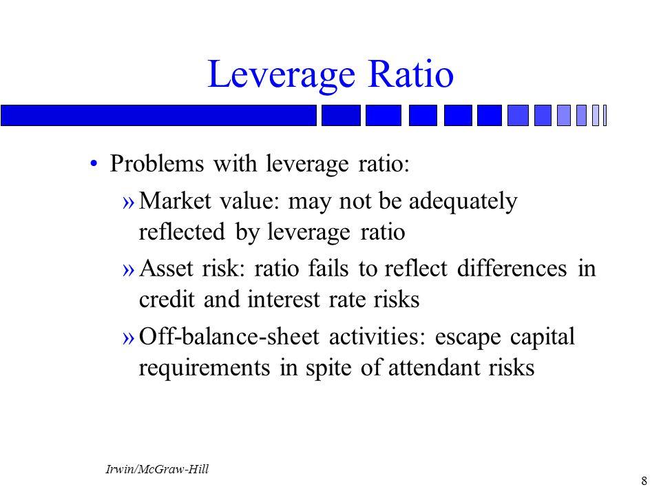 Leverage Ratio Problems with leverage ratio: