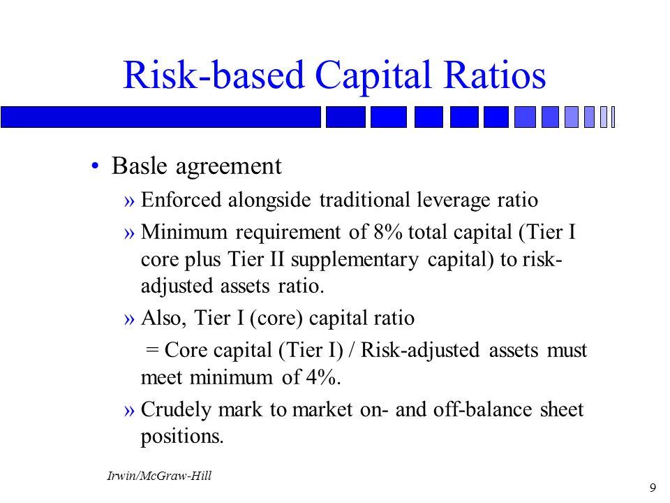 Risk-based Capital Ratios
