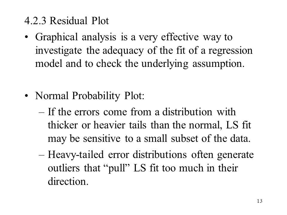 4.2.3 Residual Plot