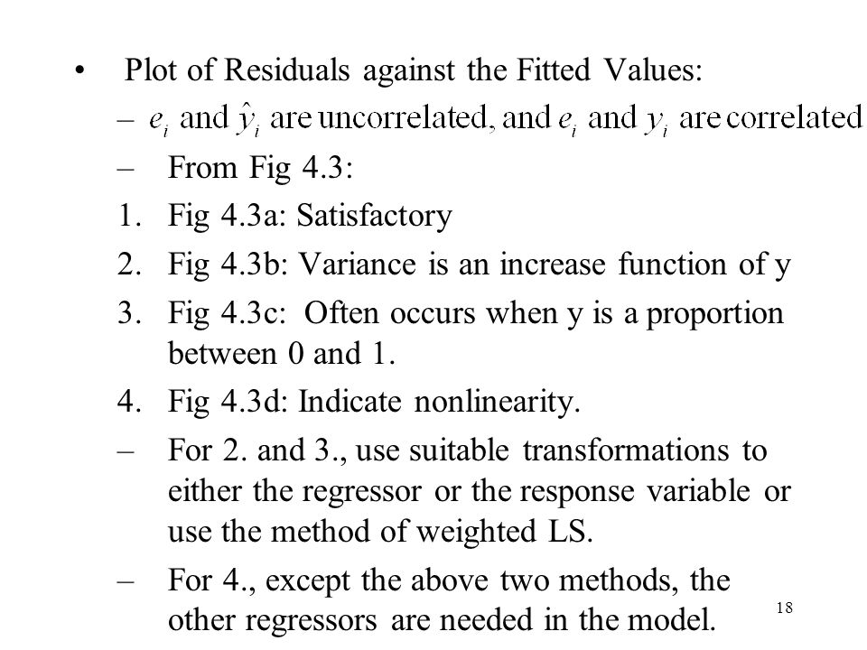 Plot of Residuals against the Fitted Values: