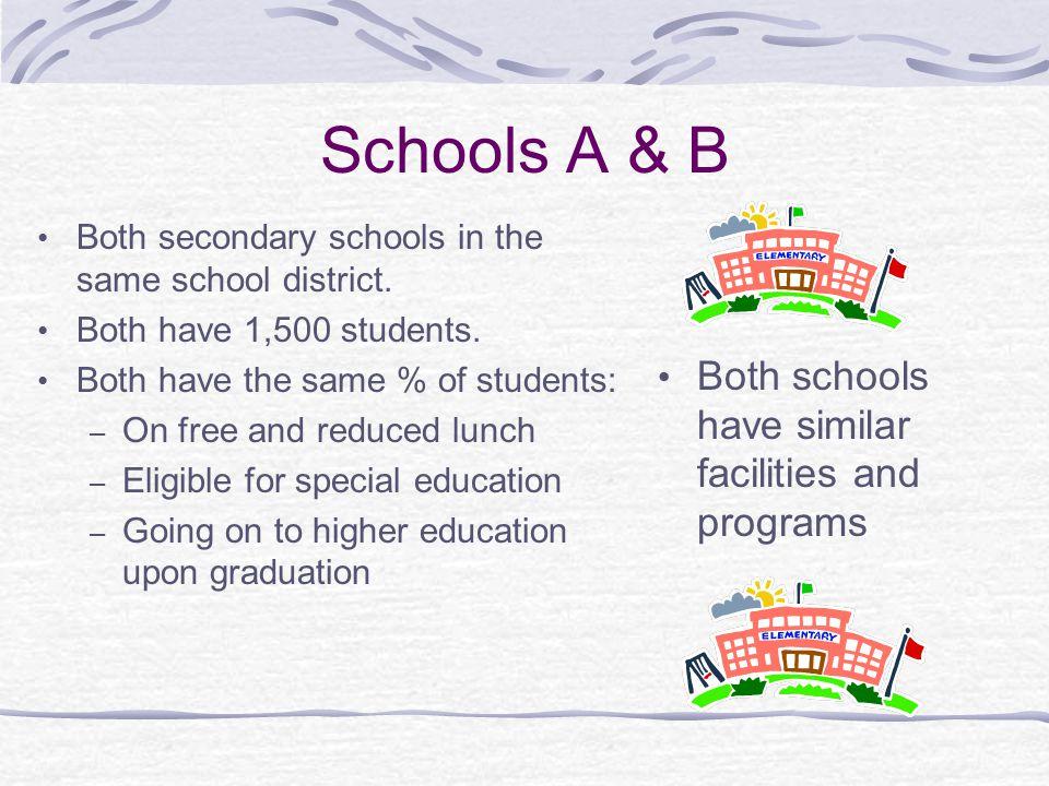 Schools A & B Both schools have similar facilities and programs