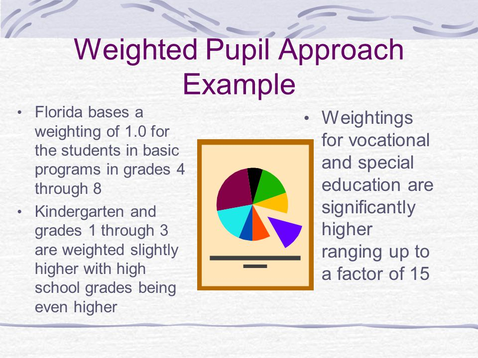Weighted Pupil Approach Example