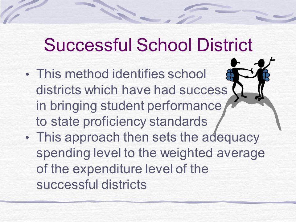 Successful School District