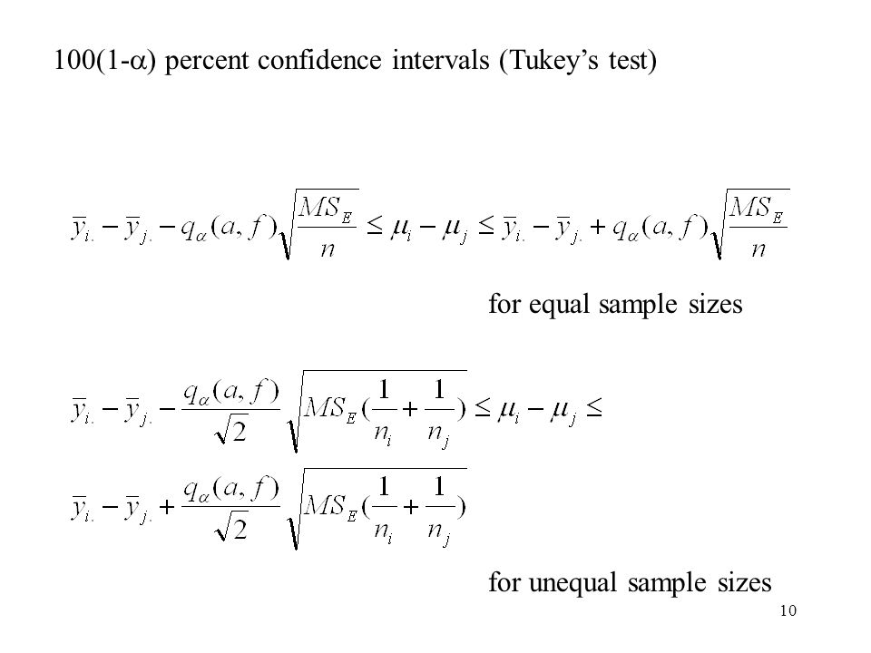 100(1-a) percent confidence intervals (Tukey's test)