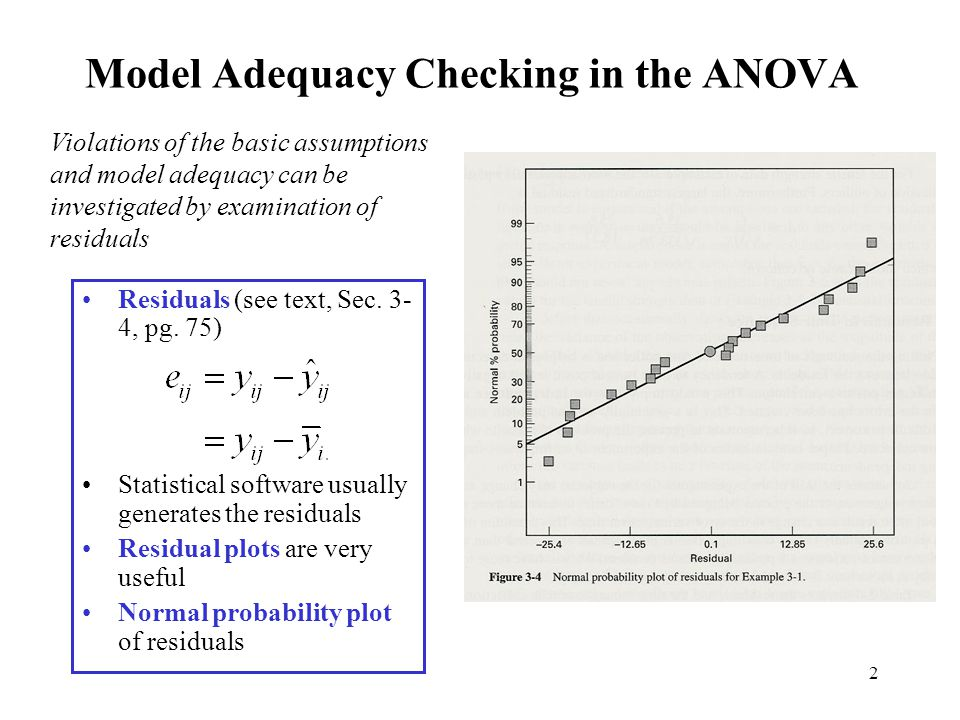Model Adequacy Checking in the ANOVA