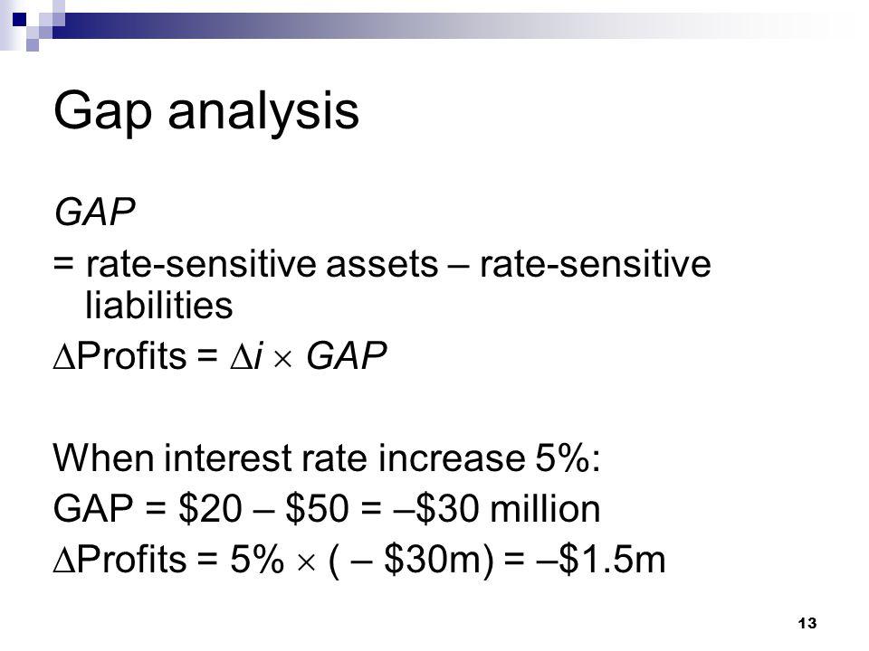 Gap analysis GAP = rate-sensitive assets – rate-sensitive liabilities
