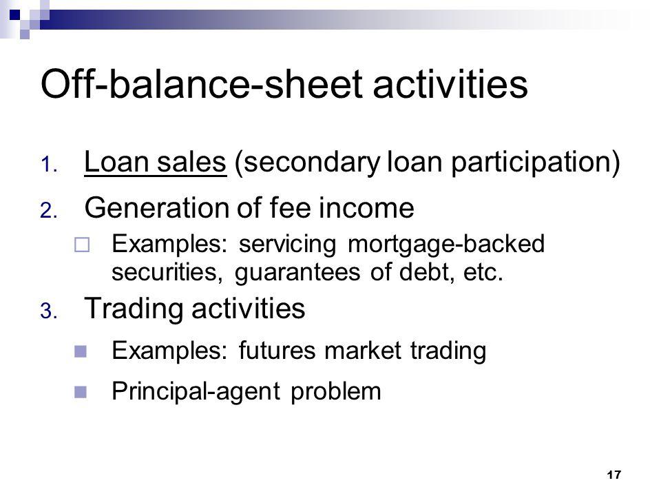 Off-balance-sheet activities