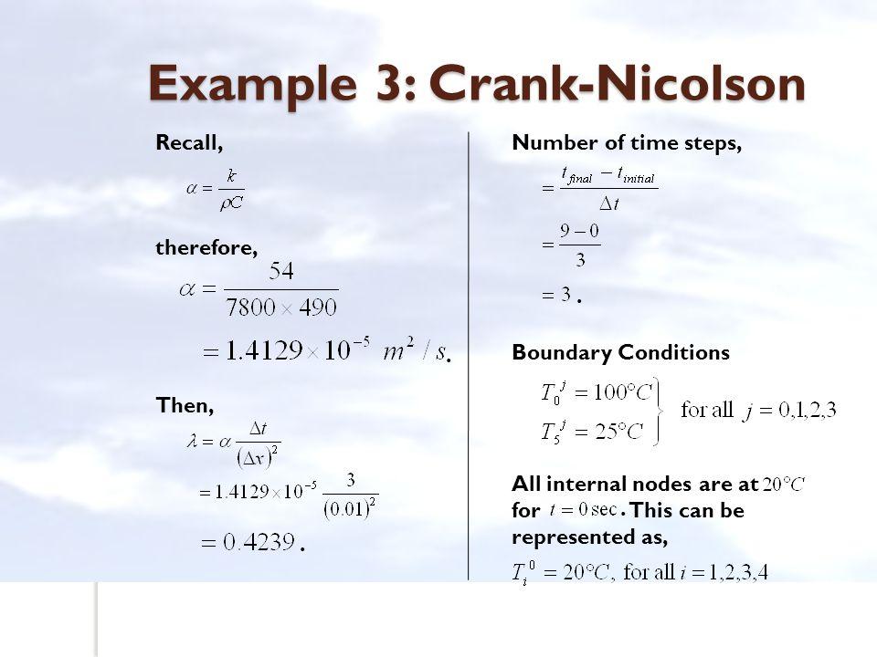 Example 3: Crank-Nicolson
