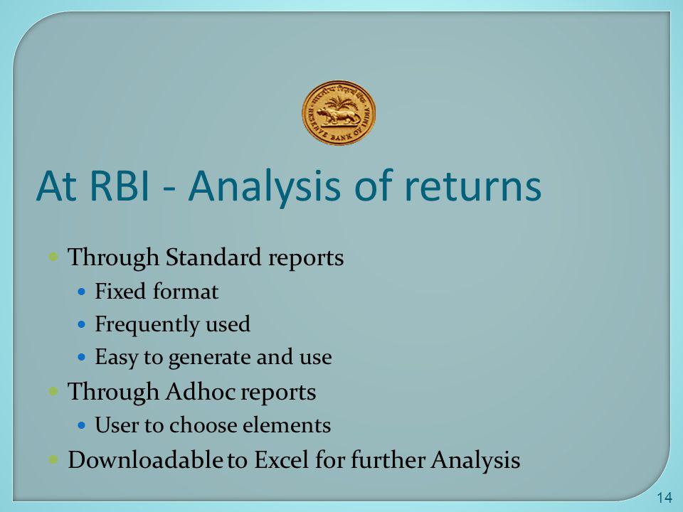 At RBI - Analysis of returns