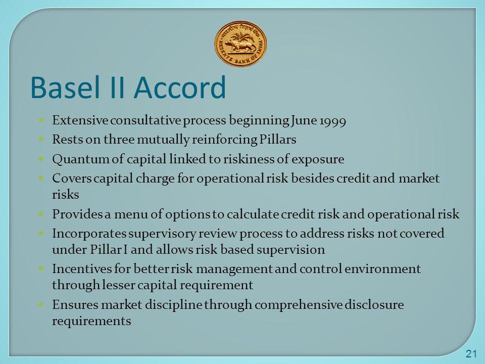 Basel II Accord Extensive consultative process beginning June 1999