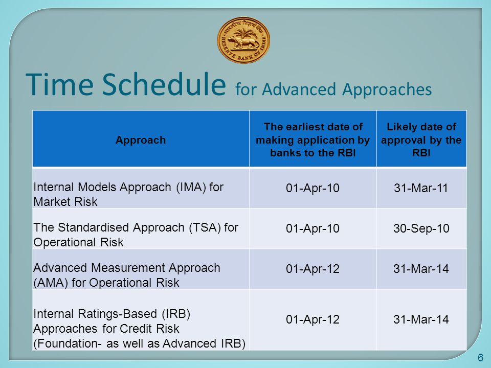 Time Schedule for Advanced Approaches