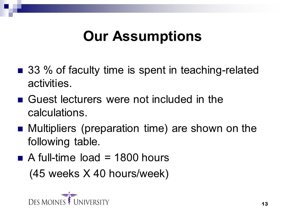 Our Assumptions 33 % of faculty time is spent in teaching-related activities. Guest lecturers were not included in the calculations.