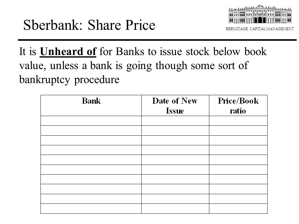 Sberbank: Share Price It is Unheard of for Banks to issue stock below book value, unless a bank is going though some sort of bankruptcy procedure.