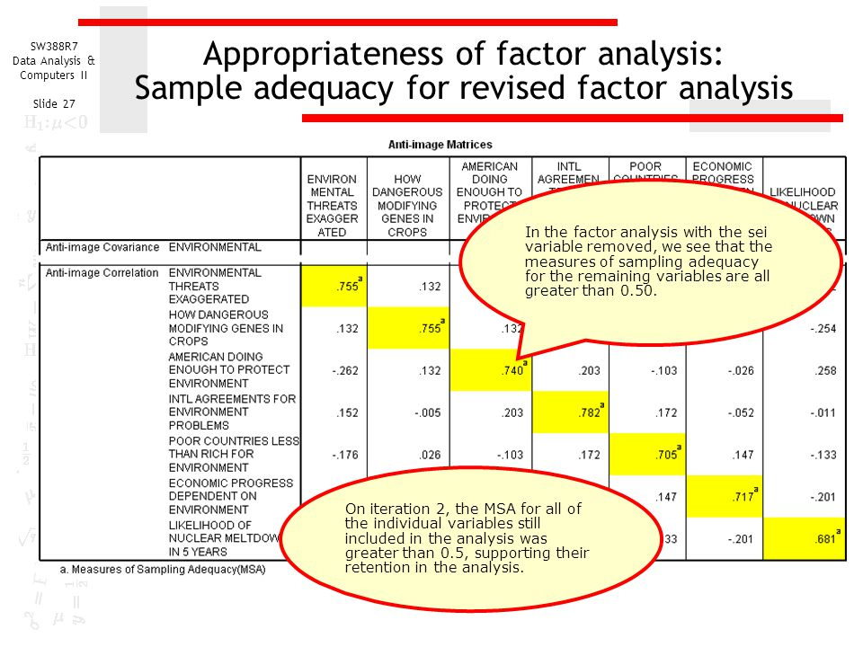 Appropriateness of factor analysis: Sample adequacy for revised factor analysis