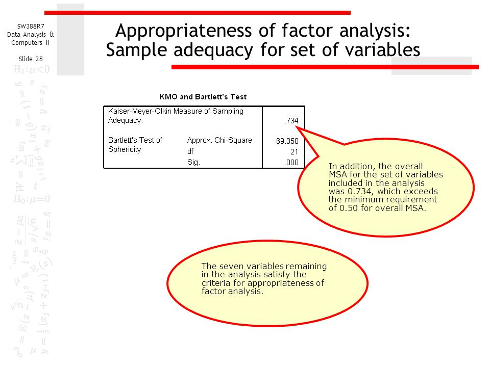 Appropriateness of factor analysis: Sample adequacy for set of variables