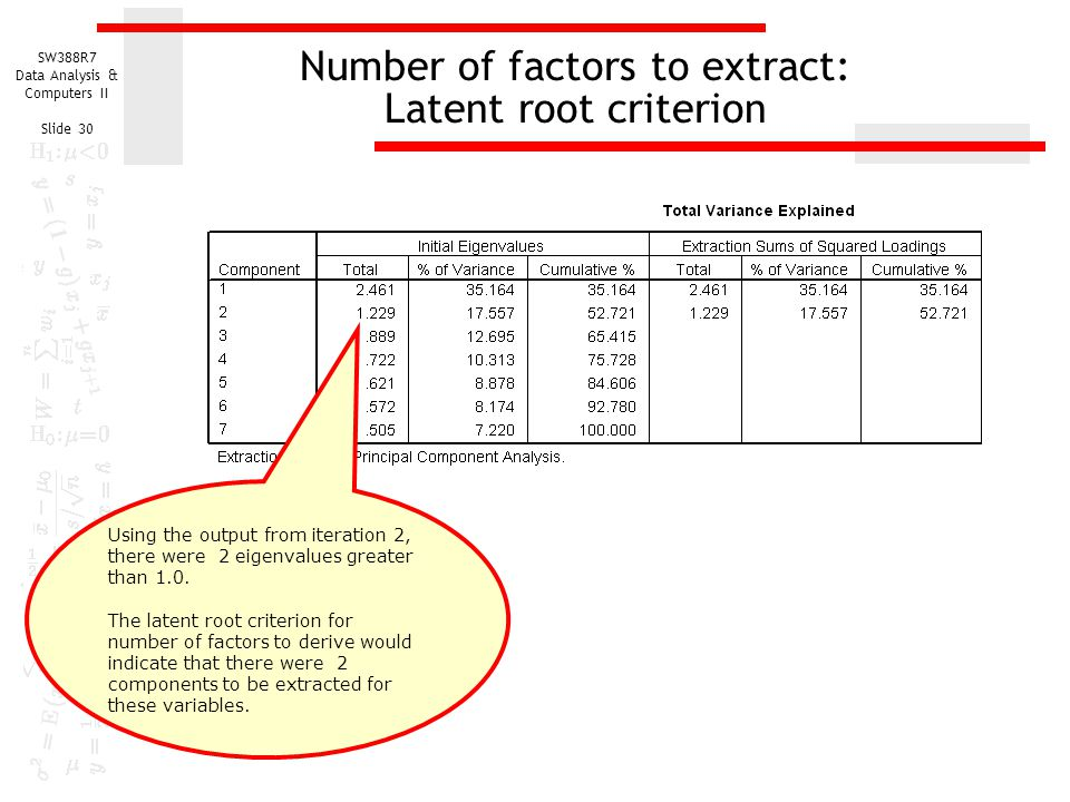 Number of factors to extract: Latent root criterion
