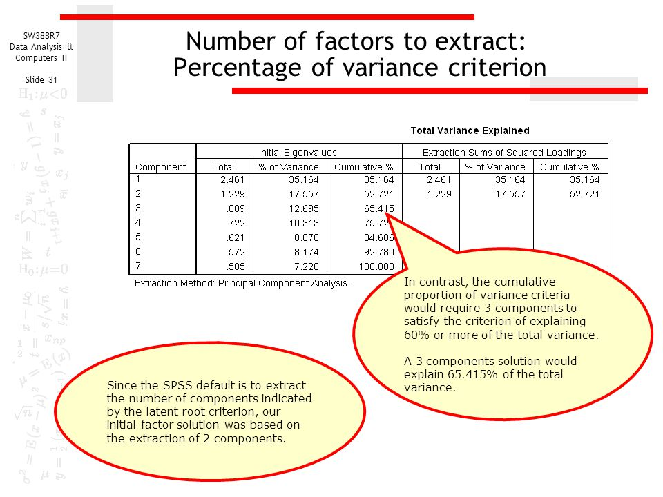 Number of factors to extract: Percentage of variance criterion