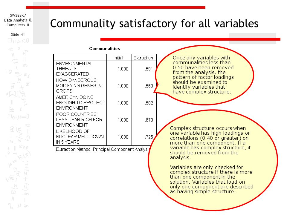 Communality satisfactory for all variables