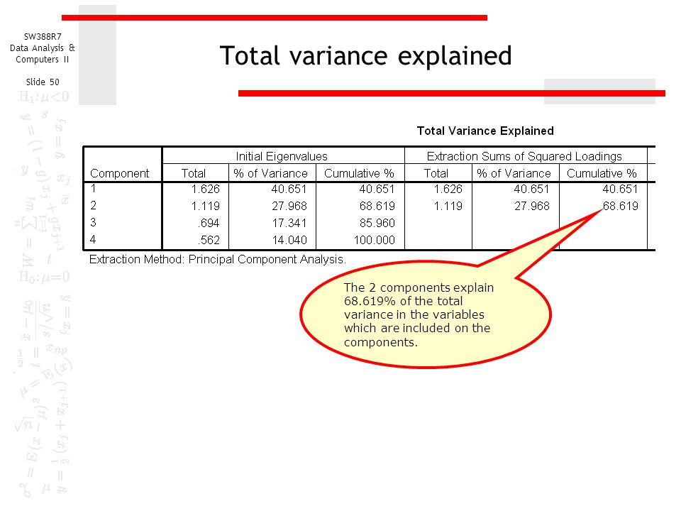 Total variance explained