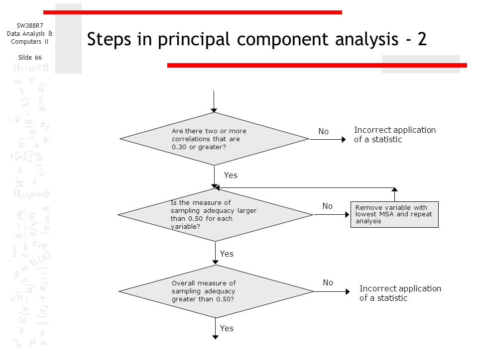 Steps in principal component analysis - 2