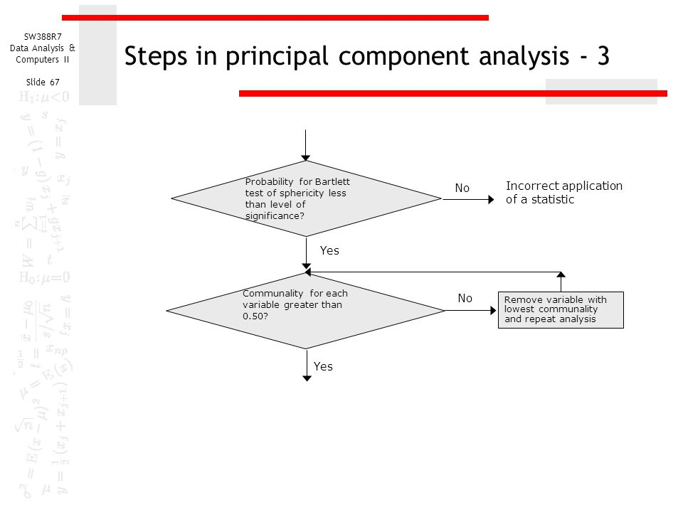 Steps in principal component analysis - 3