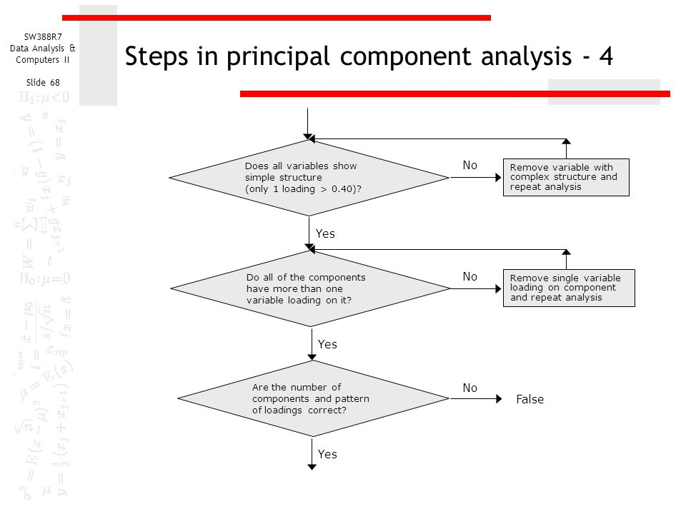 Steps in principal component analysis - 4