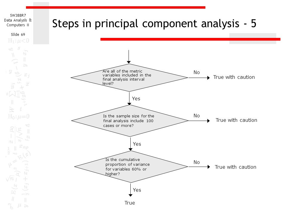 Steps in principal component analysis - 5