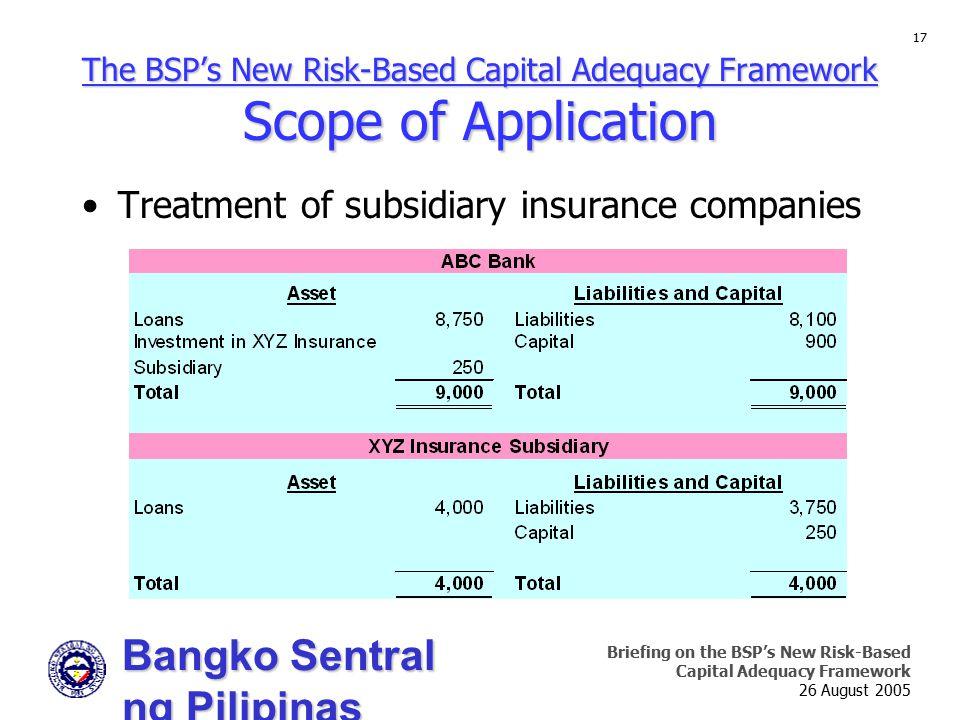 Treatment of subsidiary insurance companies