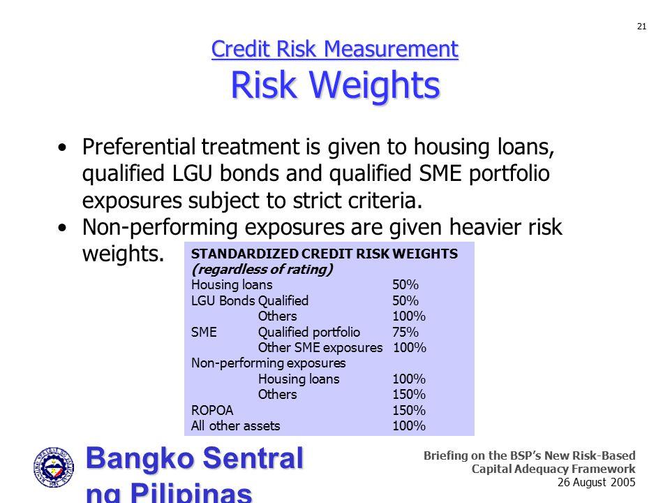 Credit Risk Measurement Risk Weights