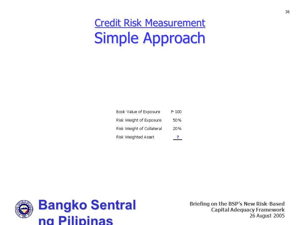 Credit Risk Measurement Simple Approach