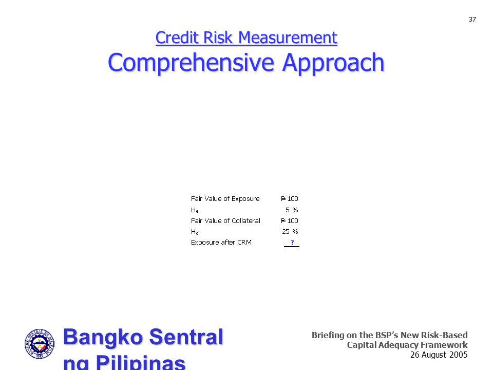 Credit Risk Measurement Comprehensive Approach