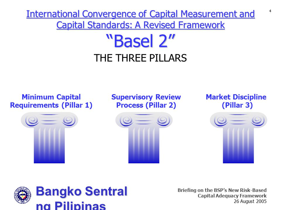 Requirements (Pillar 1)