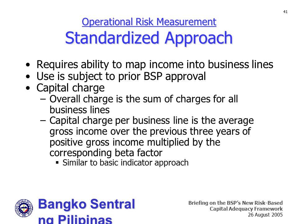 Operational Risk Measurement Standardized Approach