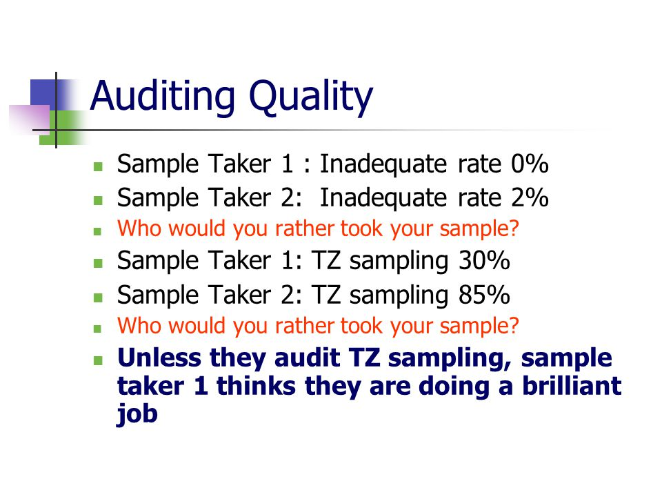 Auditing Quality Sample Taker 1 : Inadequate rate 0%