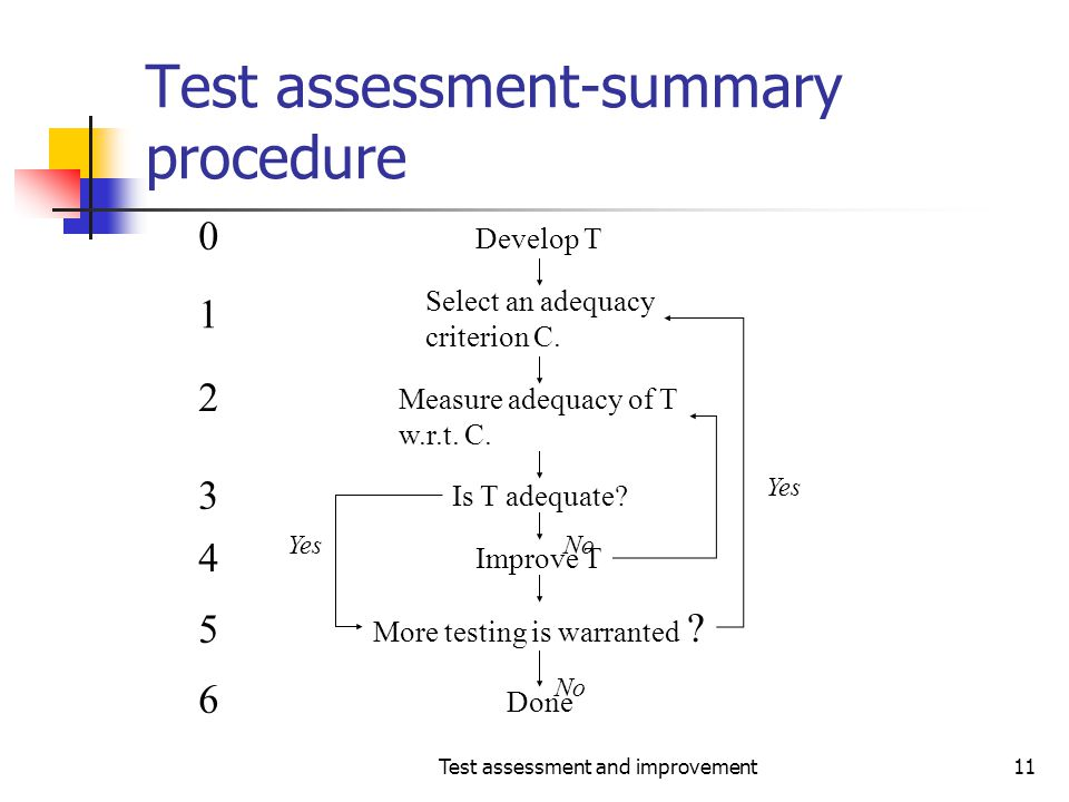 Test assessment-summary procedure