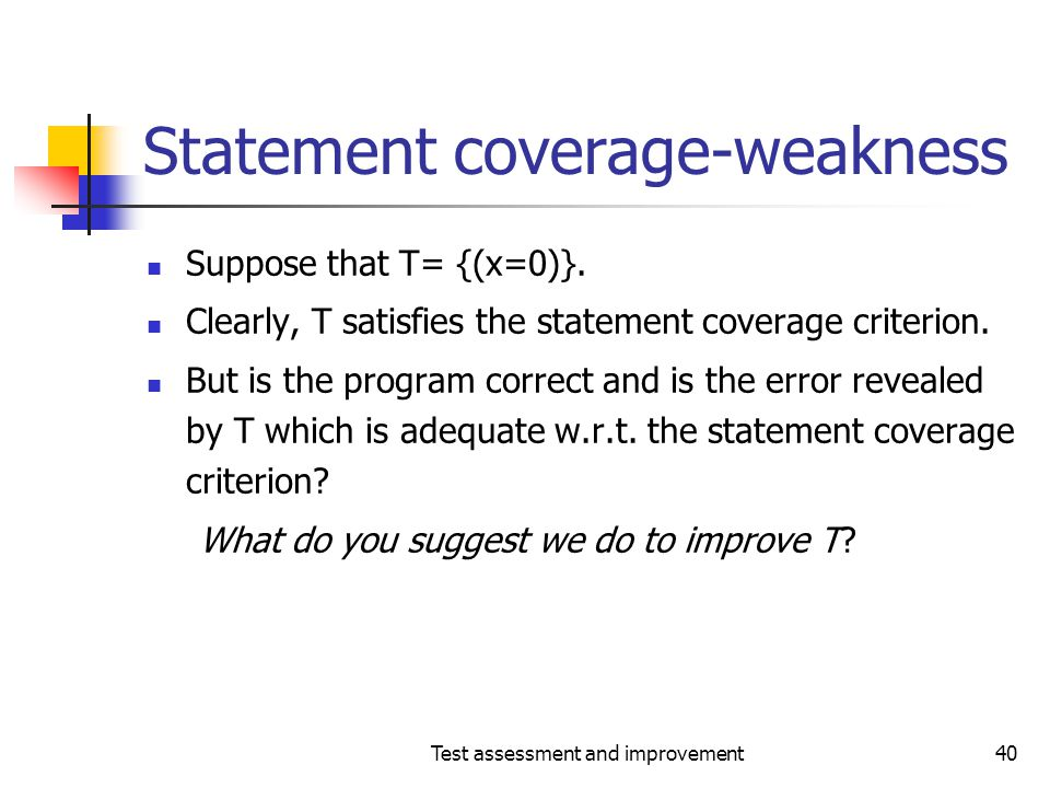 Statement coverage-weakness