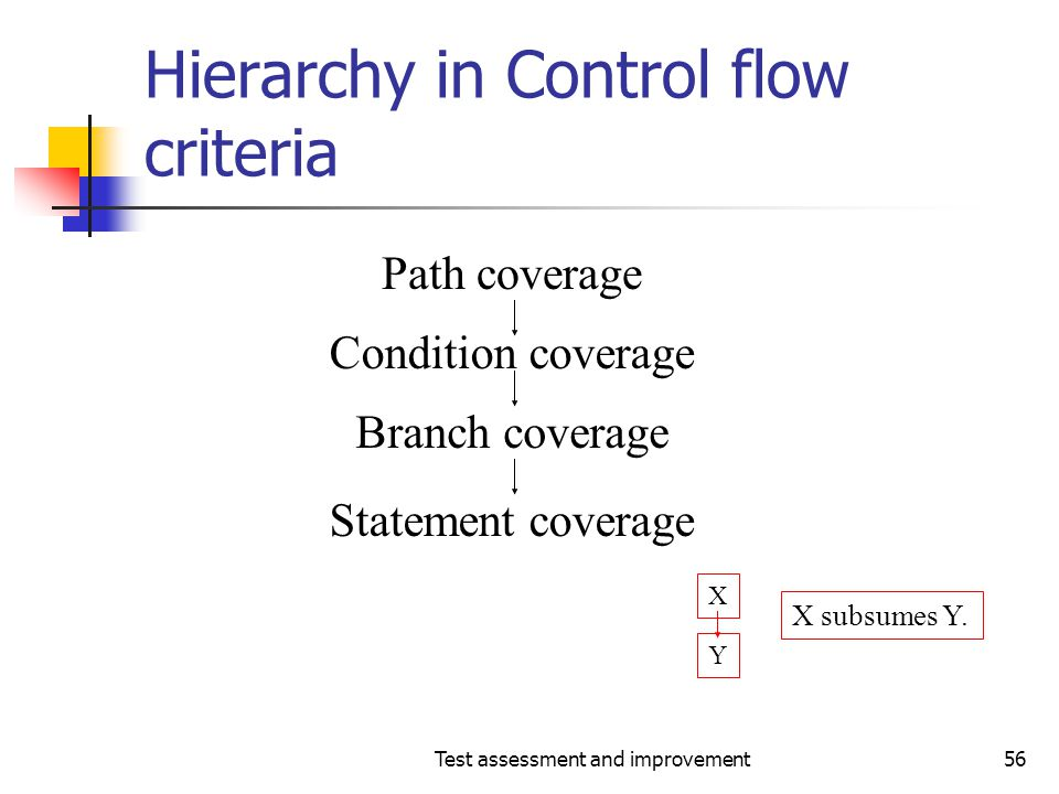 Hierarchy in Control flow criteria