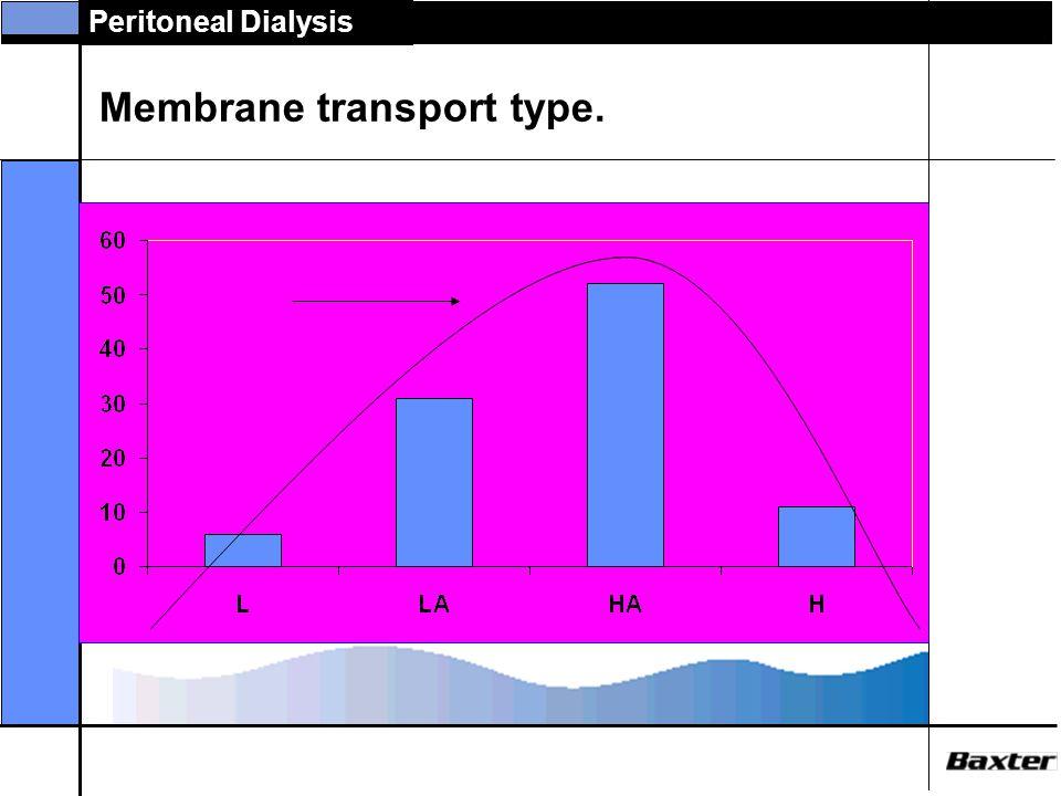 Membrane transport type.