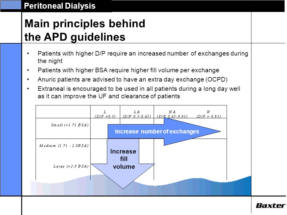 Main principles behind the APD guidelines