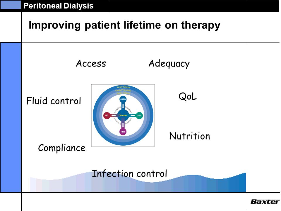 Improving patient lifetime on therapy