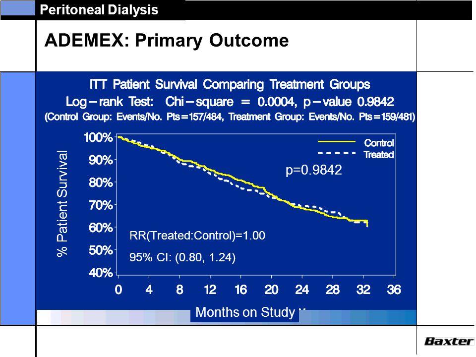 ADEMEX: Primary Outcome