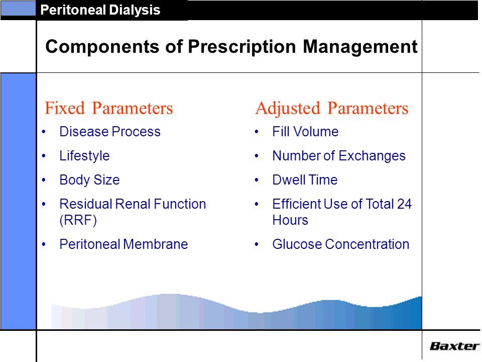 Components of Prescription Management