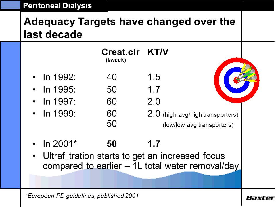 Adequacy Targets have changed over the last decade